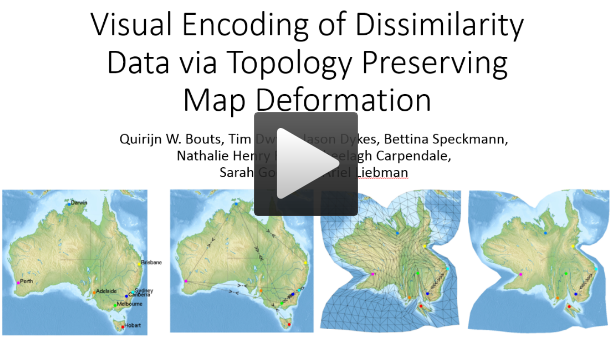 using map deformation to visualize dissimilarity data, click for video